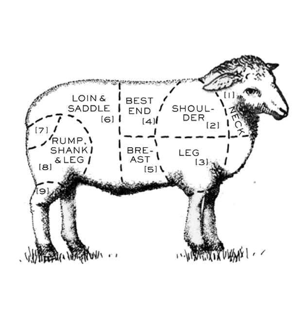 Farmer, Butcher, Chef Restaurant | Goodwood, West Sussex